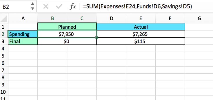 How to Make a Budget in Excel: Our Simple Step-by-Step Guide