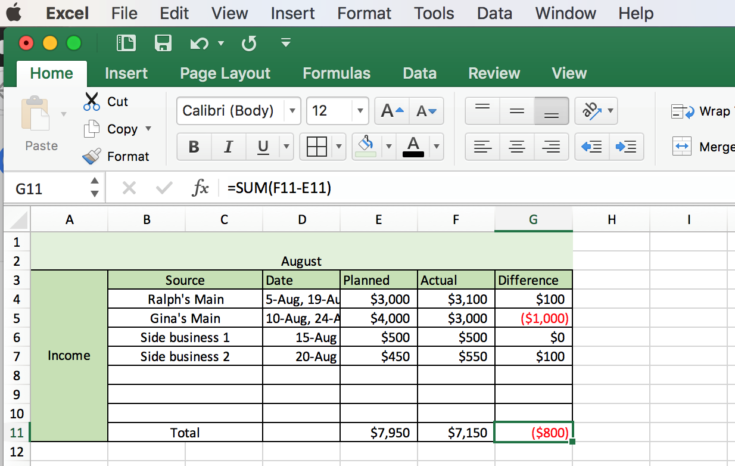 Want to create your own budget spreadsheet? Our simple step-by-step guide shows you how to make a budget in Excel in minutes.