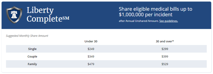 table of Liberty HealthShare Liberty Complete program pricing