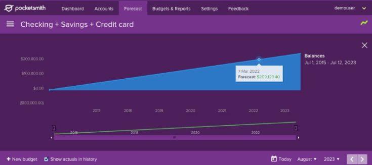 Pocketsmith Review - screenshot of example forecasting